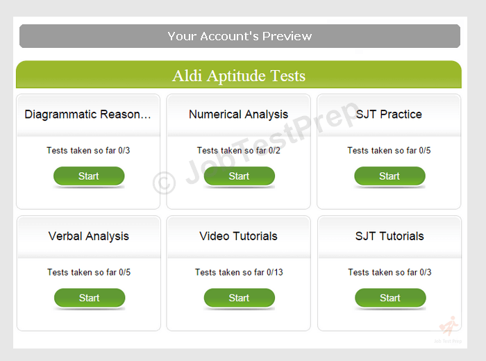Aldi Assessment Centre And Personality Test Preparation