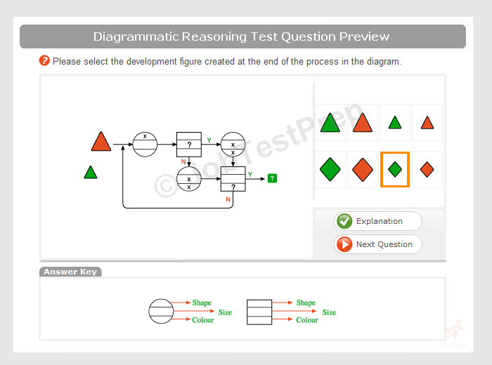 ability to follow instructions test