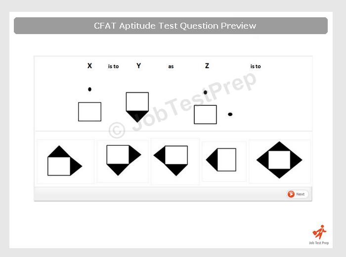 online test sample
