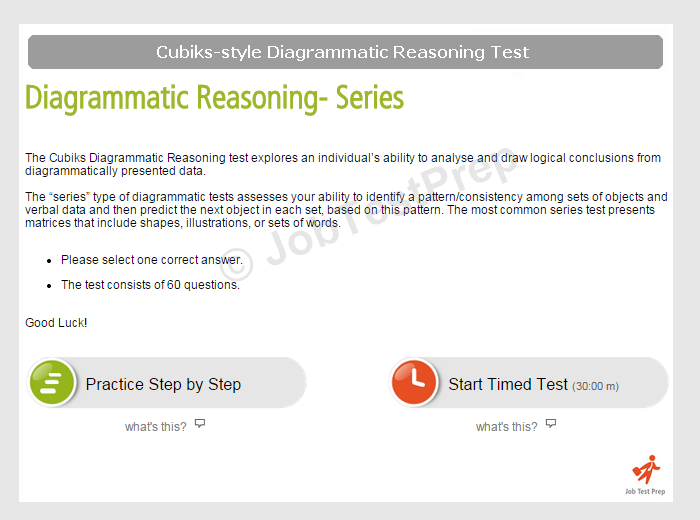 New numerical reasoning test engineering numeric test numerical reasoning engineering diagrammatic reasoning jobtestprep cubiks tests practice ccuart Gallery