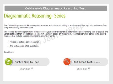 Cubiks-Style Diagrammatic Reasoning Test