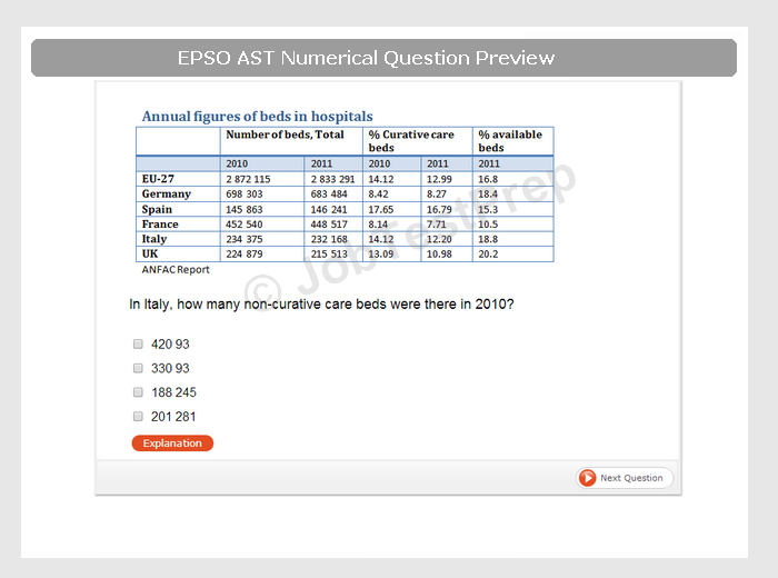 EPSO Numerical Reasoning Test for Assistant Level AST