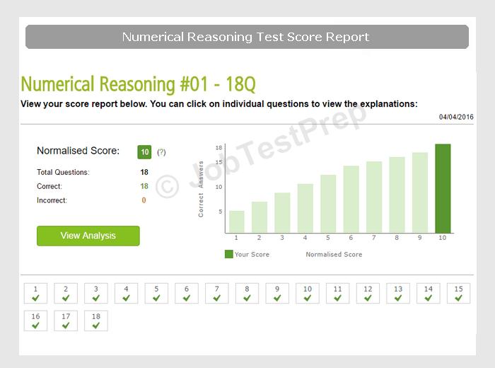 HSBC Assessment Centre Preparation: Case Study, Interview & Numerical  Reasoning Test