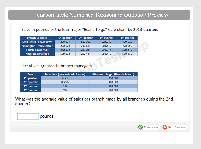 Pearson style Numerical Question Preview