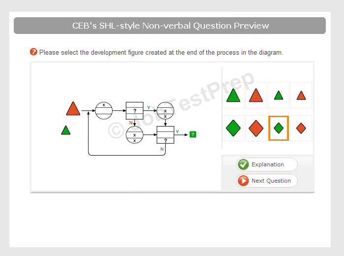 shl diagrammatic reasoning tests