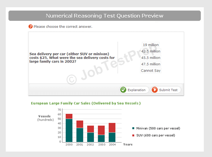 Get Numerical Reasoning Test Practice Jobtestprep