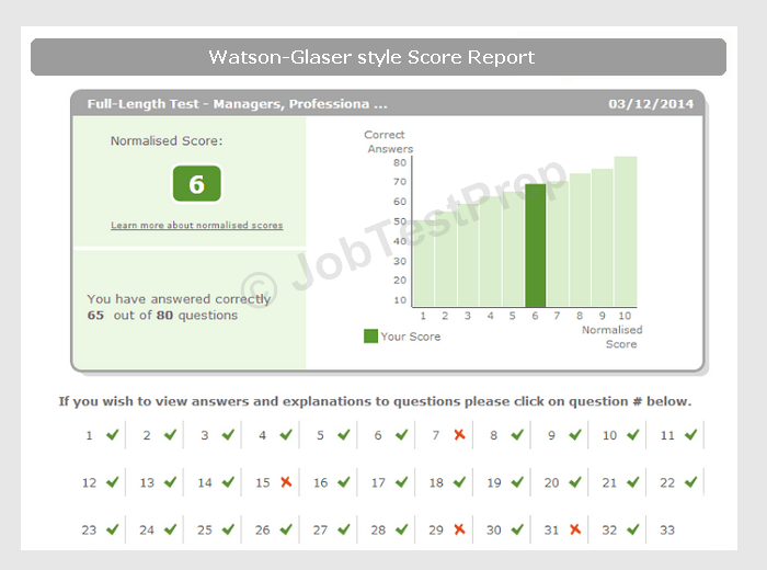 watson glaser test good score