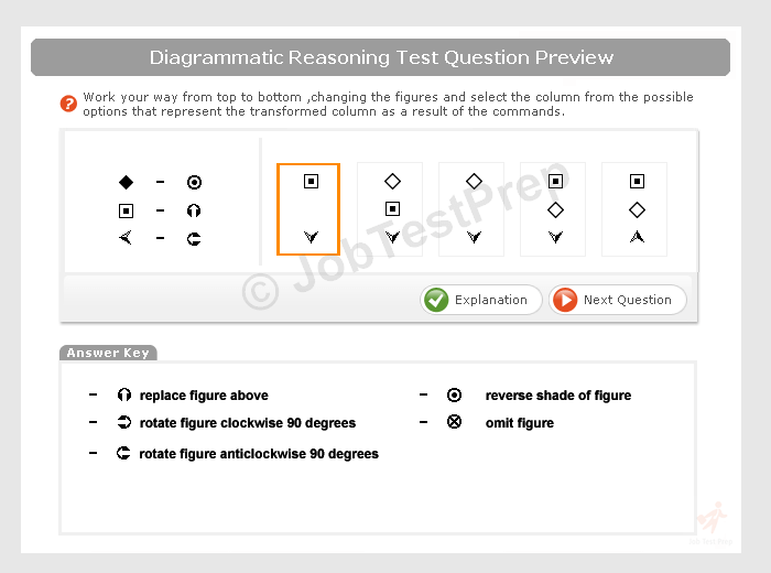 Diagrammatic Reasoning Tests - Online Practice  Solutions  Explanations