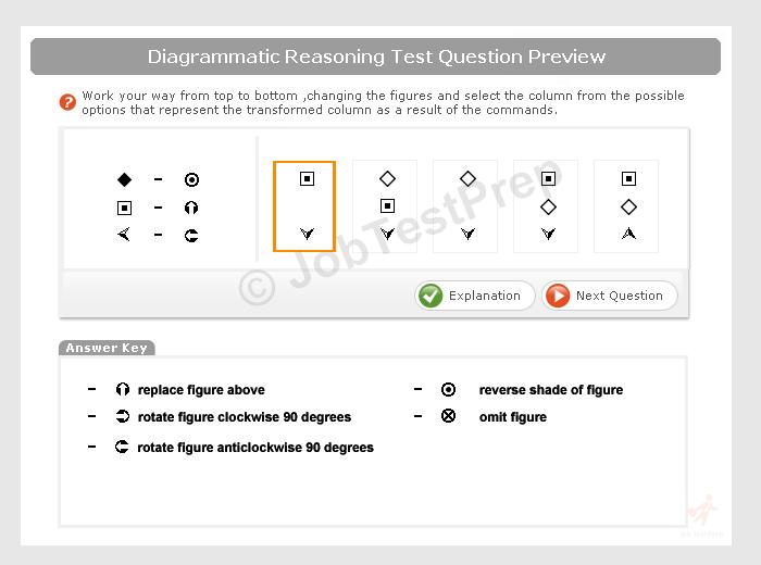 Standard Chartered Online Test, Numerical & Strengths