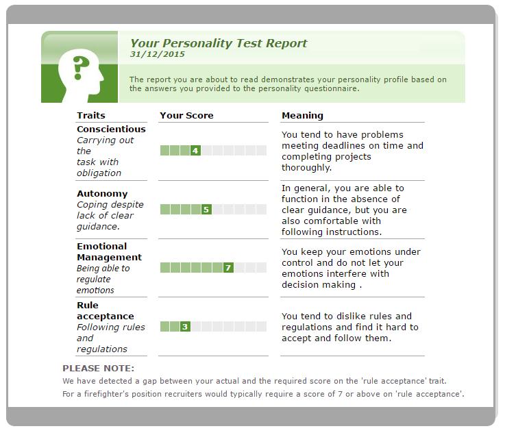 key elements of the supervisory process