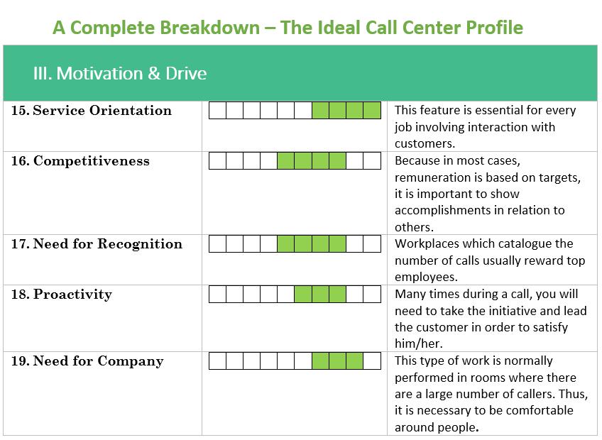 Prepare for the Hogan Personality Test - JobTestPrep