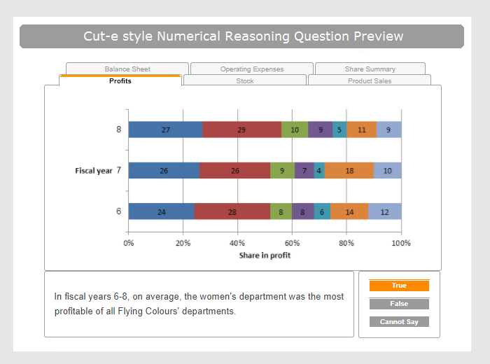Prepare for Your Graduate Numerical Reasoning Test