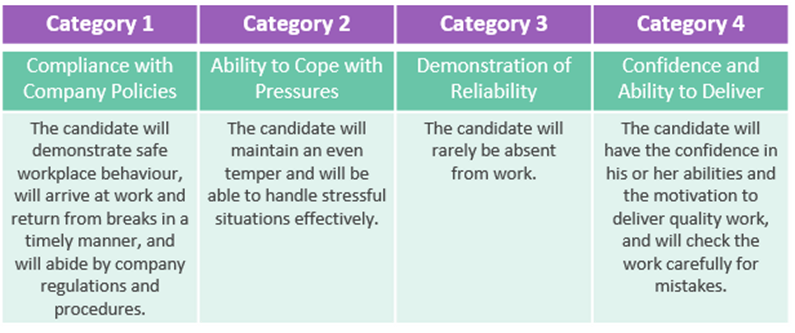DSI Dependability Categories