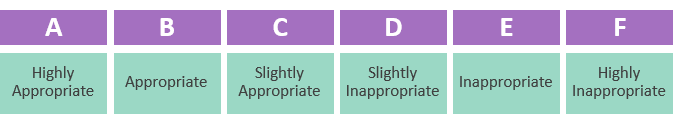 ICS Appropriateness Scale
