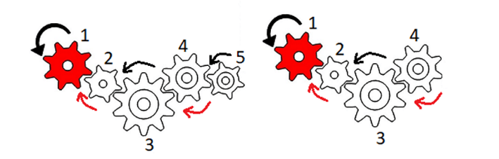 gears in motion example mechanical reasoning