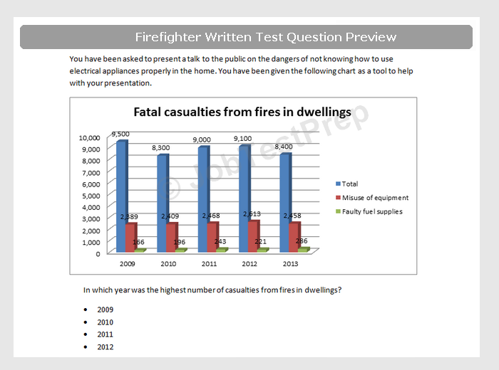London Fire Brigade Aptitude Tests - Verbal, Numerical, SJT Tests and  Interview Preparation