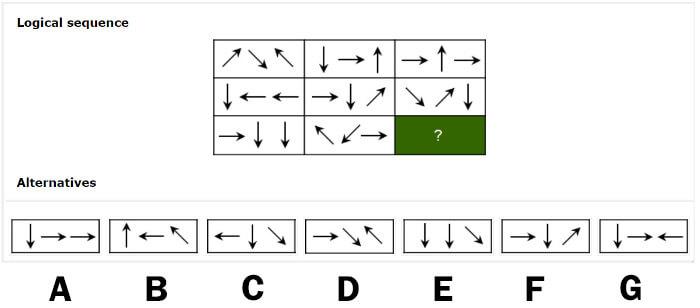 Talent-Q Logical Test Explained ▷ Free Practice Test